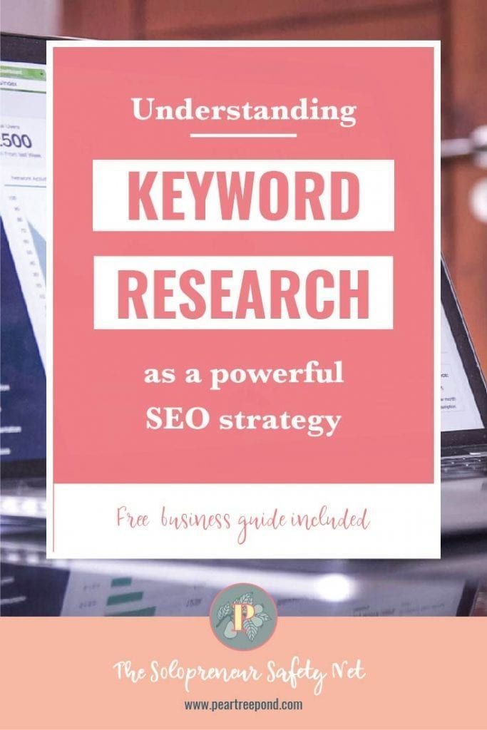 Keyword-Recherche – Eine leistungsstarke SEO-Strategie für Blogger