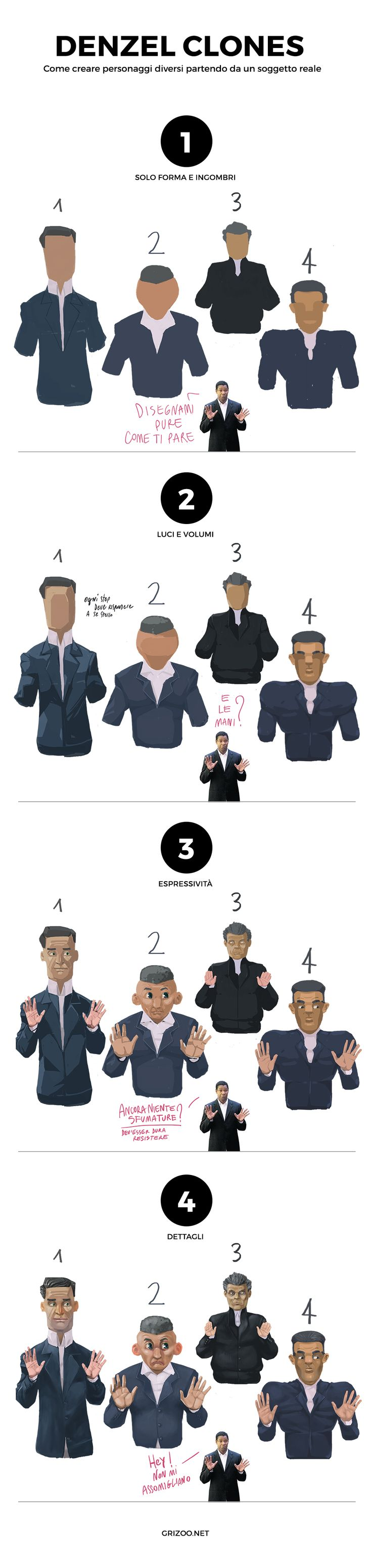 Character Design Tutorial: Denzel Washington by Grizoo
