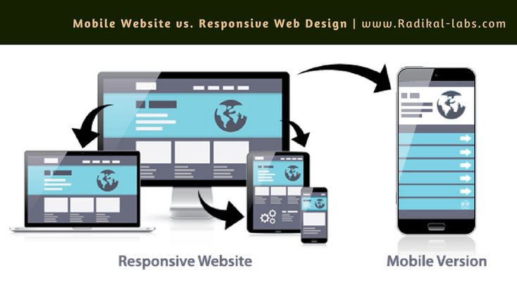 What is the better choice, having a top level responsive website, or using a mobile version sub site. Get answer here: http://bit.ly/1R6BNSI