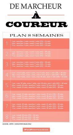 Guide de débutant pour courir – plan 8 semaines                                                                                                                                                                                 Plus