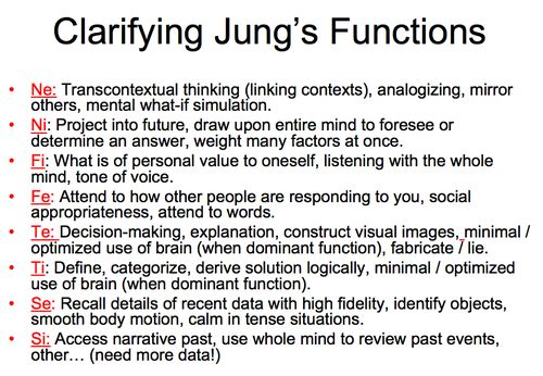 Jung's Functions. INFJ = Ni: project into future, draw upon entire mind  to foresee or determine an answer, weight many factors at once. Fe: Attend to how other people are responding to you, social appropriateness, attend to words. We learn to cope with daily living by Ti: Define, categorize, derive solution logically. Weak Se: no naturally well developed recalling of details, identifying objects ( our eyes and mind like to focus on the destination. Objects and details easily change in…