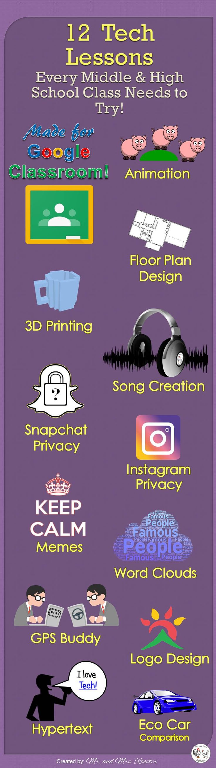 "Designed for Google Classroom...These technology lessons cover relevant topics that students love: designing their own home, Snapchat's ""privacy"" policy, logo design, animation, eco cars, song creation, design 3D objects, word clouds, create custom memes,"