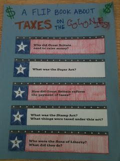 This American Revolution craft is a flip book for teaching about the taxation on the colonists. It allows for students to quiz themselves on the content and then check their own answers. This is a useful craft for 4th and 5th grade students.