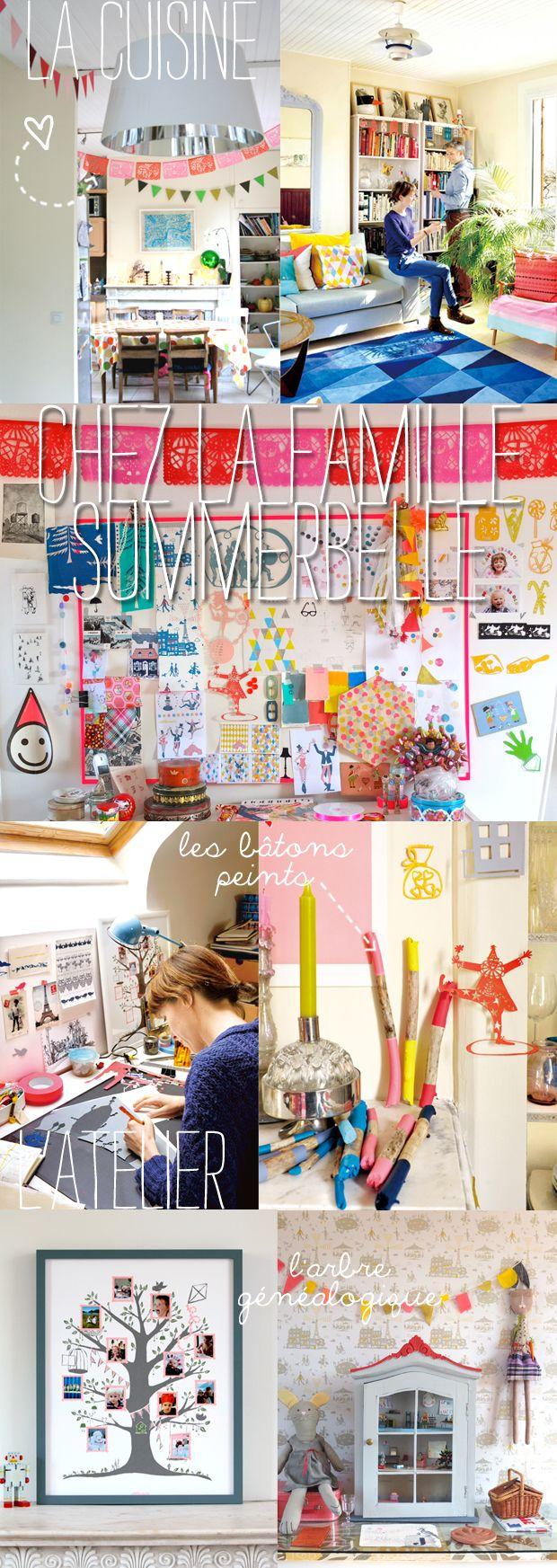 Home Sweet Home : chez la Famille Summerbelle