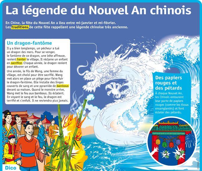 CULTURE - Fiche/exposé/poster sur la légende du nouvel an chinois PDF à imprimer