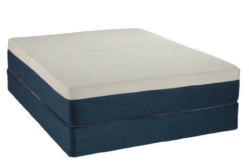 """Englander Bodiform 7522 Memory Foam Mattresses, California King, Navy/Cream by Englander. $764.41. 4"""" High Density Foam Base. Partial Wrap. Convoluted Gel Visco. Smooth Quilt. 1 1/2"""" High Density Visco. Bodi-Form delivers the very latest in comfort by addressing the three key elements of comfort: Pressure Relief, Temperature Control and Moisture Management. Bodi-Form's coil-less construction and high density memory foam reduce pressure points as the micro-bead gel..."""