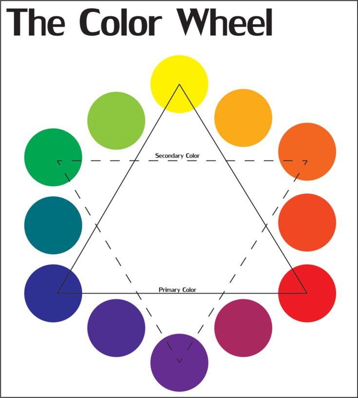Color Wheel Chart Printable Color Wheel By