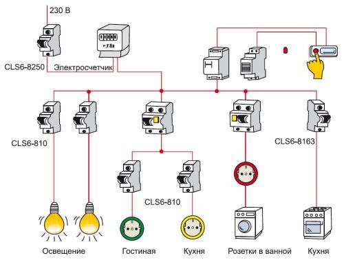 Пример схемы - квартирная электропроводка, однофазная