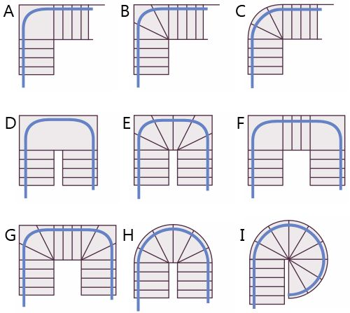 curved-stairlift-staircases.png (500×447) option designs for fixing steep basement stairs