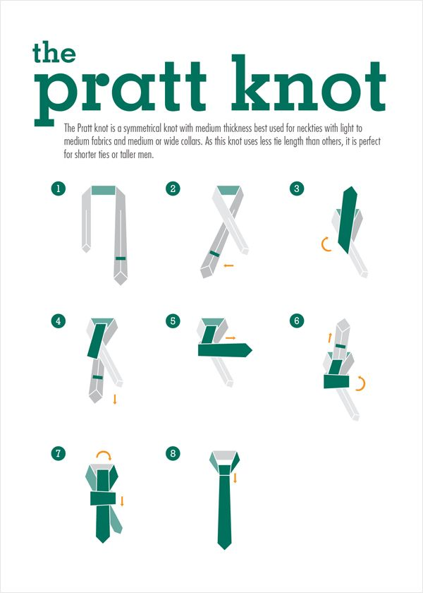 How to Tie Different Knots | Date: Fall 2011 · Client: Student Project · Skills: Illustration ,