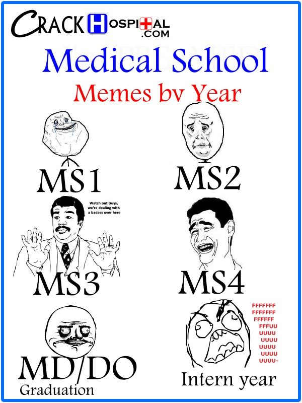medicine | Student Dr. Diva
