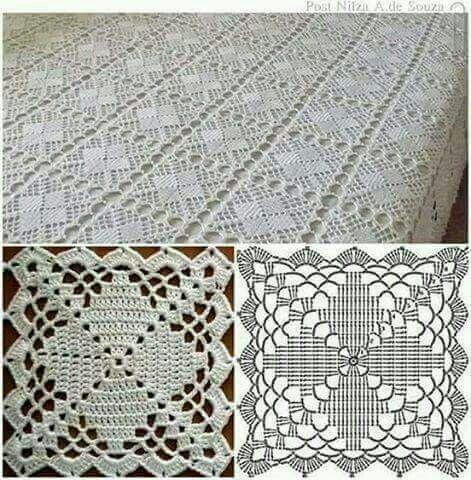 Gráfico da cortina