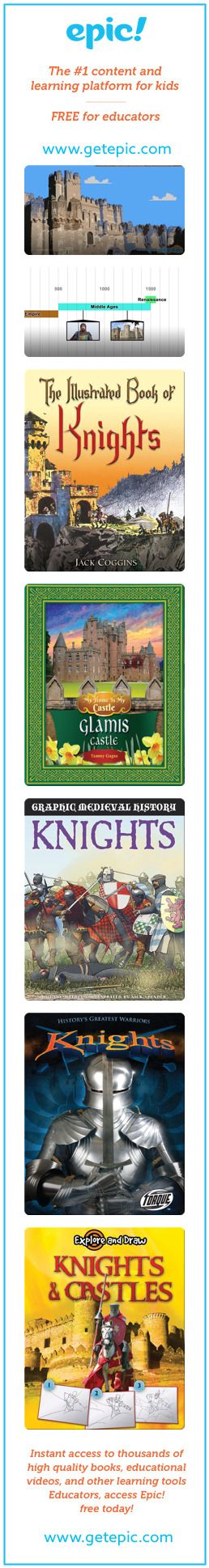 Middle Ages & Knights - Titles in this collection: Top 10 Castles Around the World, Did You Know: Middle Ages, The Illustrated Book Of Knights, Glamis Castle, Knights...