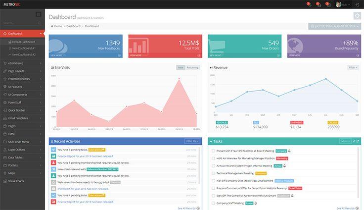 Popular Admin Bootstrap Dashboard Theme - Metronic - #design #webdesign #html #template #theme #bootstrap #admintheme #dashboard
