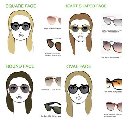 How to choose the right sunglasses for your face \u0026middot; Face ShapesRay Ban ...