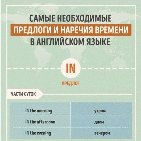 Английские предлоги и наречия времени без которых не обойтись / Неформальный Английский