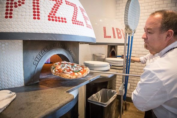 Top pizza in Toronto by type.