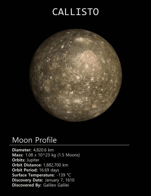 Jupiter's heavily cratered moon Callisto