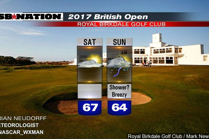 2017 British Open Saturday weather forecast should improve at Royal Birkdale