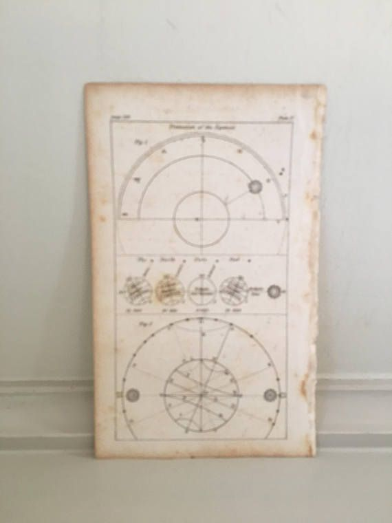 ***SET OF THREE ANTIQUE ASTRONOMY ENGRAVINGS*** TITLE : PLANETS 1. orbit geometry 2. orbits - direct motion & retrograde - conjunction & opposition 3. procession of the equinox - elliptic line & the north pole star DESCRIPTION : very rare delicate engravings from a antique book