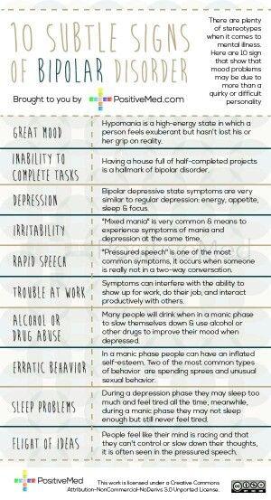 10 subtle signs of bipolar