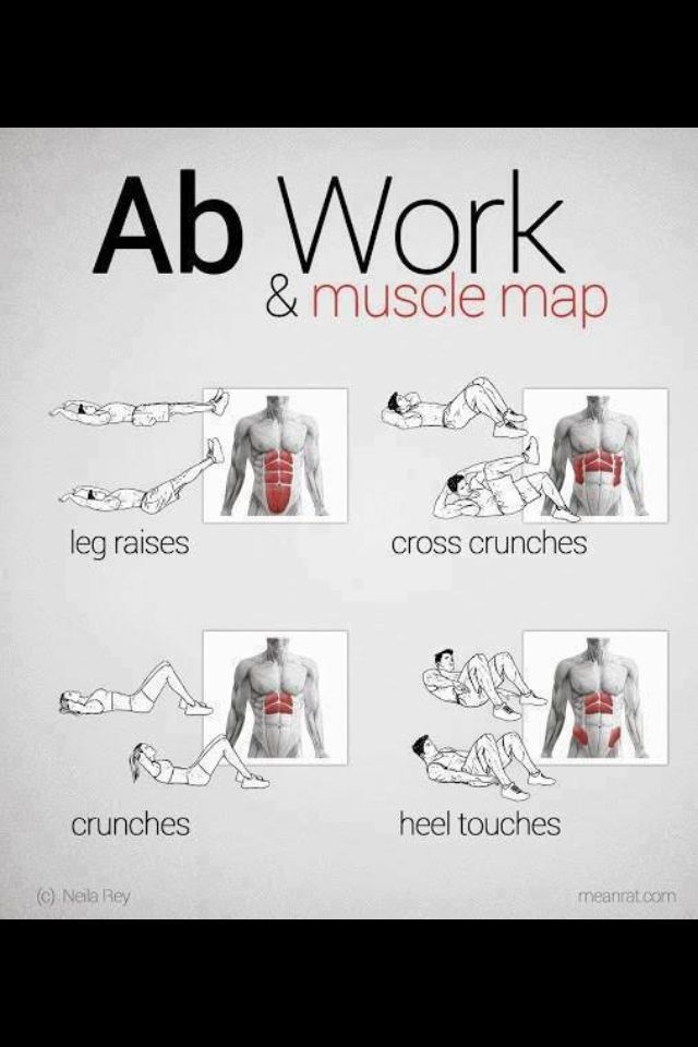 Best AB workouts for Women. Did these today. Killed my abs!