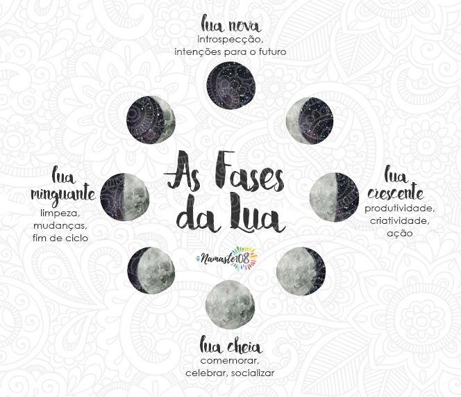 Saiba como as fases da lua influenciam a prática de yoga: http://blog.namaste108.com/a-influencia-das-fases-da-lua-na-pratica-de-yoga/