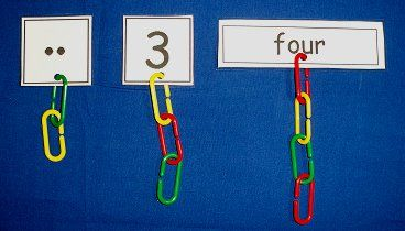 Great activity for developing fine motor skills and math skills. In this activity children attach the correct amount of learning links to number cards. You can download the number cards on the linked site.