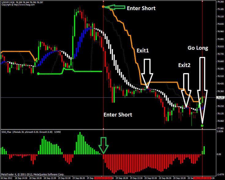 profitable binary options trading strategy
