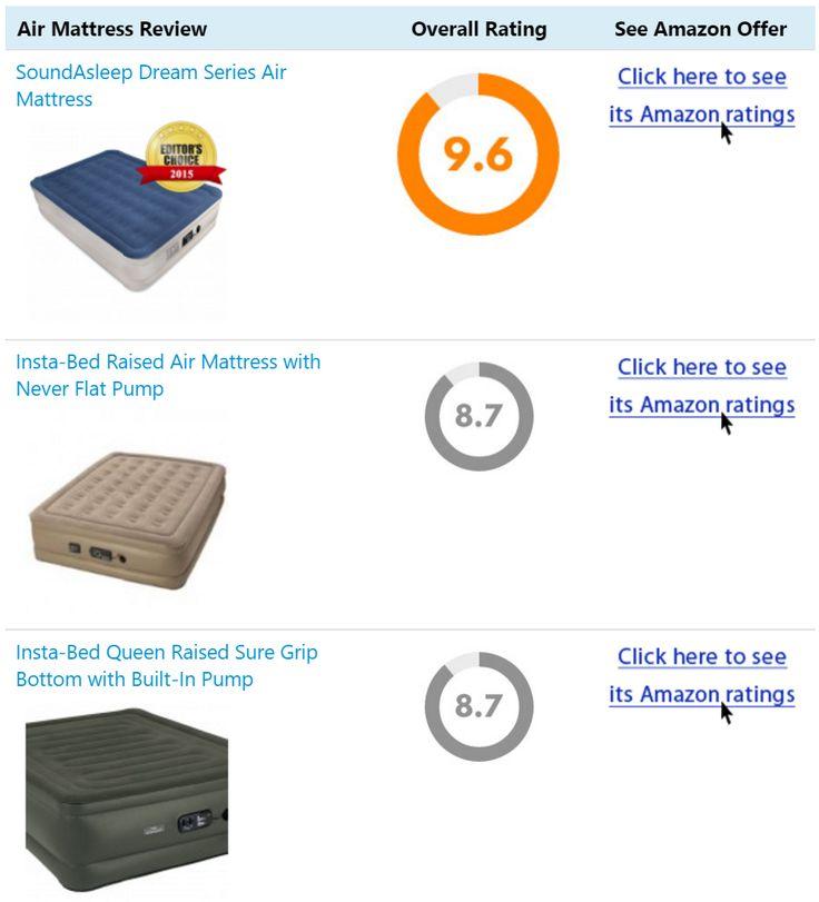 936 best general images on pinterest   air mattress, mattresses