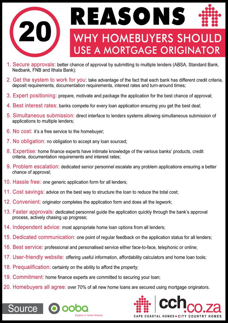 20 Reasons Why Homebuyers Should Use A Mortgageoriginator Mortgages Are An Unavoidable Essential Part Of Buying Home Buying Process Home Loans Home Buying
