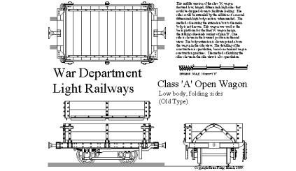 Drawings in 2020   Drawings, Rail car, Model railroad