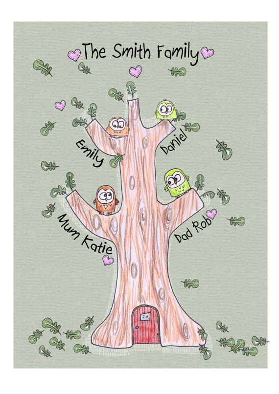 Personalised Valentines Family Tree Family and by julesmarriner, £15.00