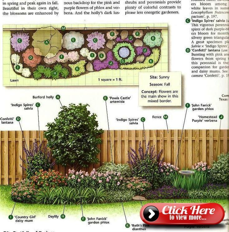 Raised Garden Bed Border Ideas Raised Garden Bed Ideas For Elderly Man Beautiful Flowers Garden Sloped Garden Flower Landscape