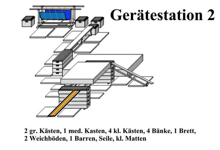 Kinderturnen_Gerätestation 2