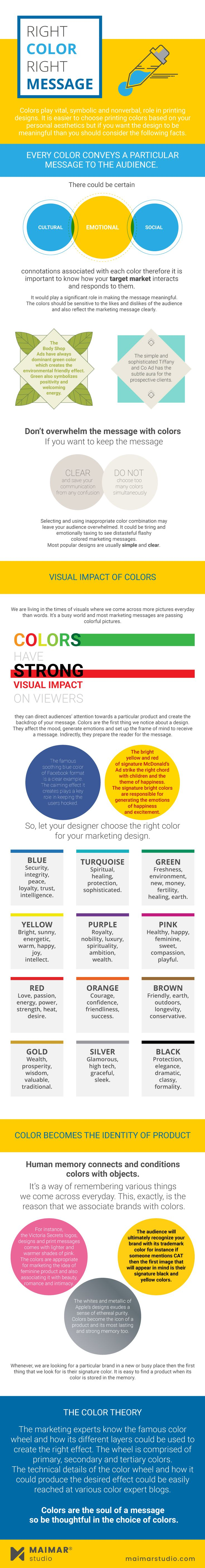 Right Color Right Message #PrintDesign #ColorSymbolism #MarketingSucces #ColorPsychology