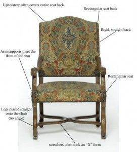 Cómo reconocer una silla Luis