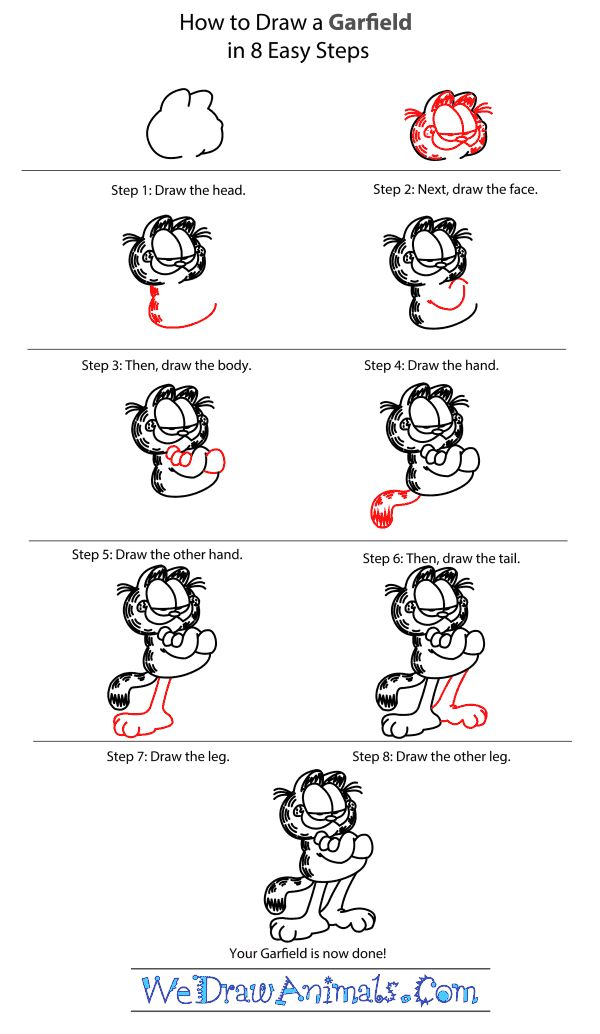 how to learn photoshop step by step