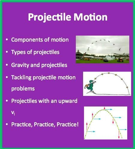 """This 2-DAY, 30 slide Projectile Motion lesson package examines the Components of motion, Types of projectiles, Gravity and projectiles as well as strategies for tackling projectile motion problems. There are many opportunities for students to test their knowledge through """"Check Your Understanding"""" slides with the teacher version containing the answers.  It includes the lesson and a student lesson handout as a word document."""