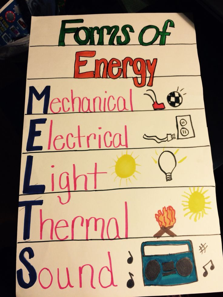 86 Best Energy Images On Pinterest Teaching Science