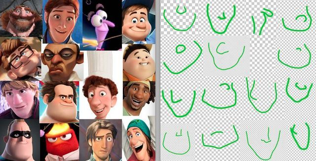 Every female face in recent Disney and Pixar movies looks the same ...