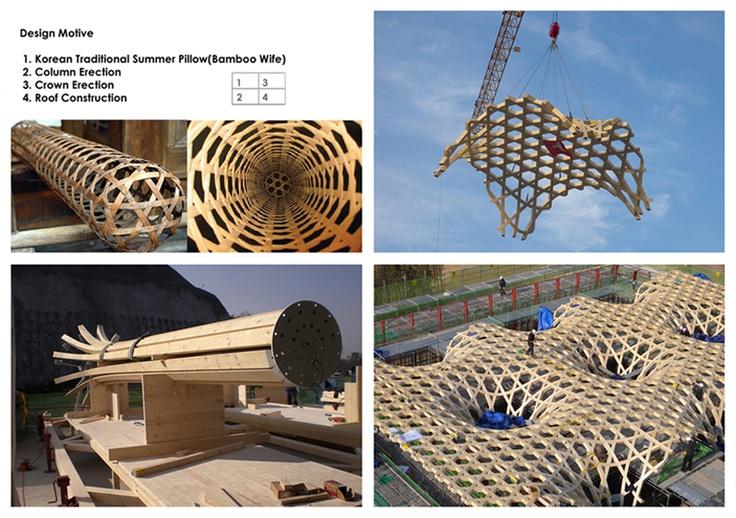 HAESLEY NINE BRIDGE CLUB HOUSE Yeoju, South Korea Architects: KyeongSik Yoon (KACI International) and Shigeru Ban Architects Photographers: JongOh Kim