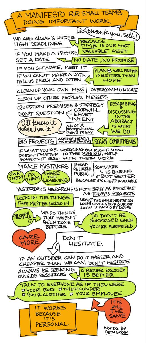 Seth Godin's Manfesto For Small Teams Doing Important Work, infographic by Koosje Koene at MakeAwesomeArt.com