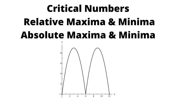 How to find critical numbers and relative maxima and