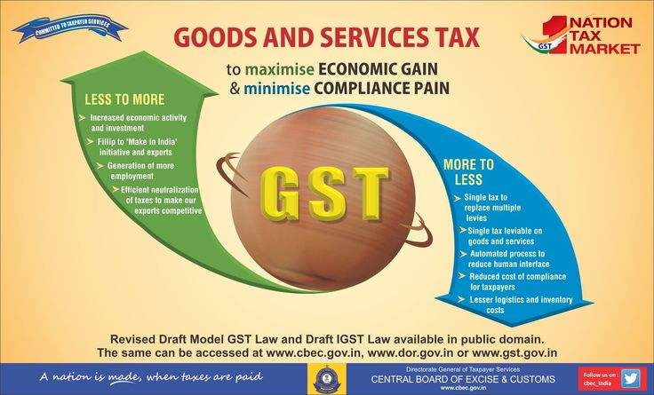 The GST is a value added tax, which is proposed as a comprehensive indirect tax to be levied on manufacturers. It is a national level tax, which is imposed on the sale of goods and services, and it will replace all the earlier indirect taxes levied on goods and services, by the central and state governments.