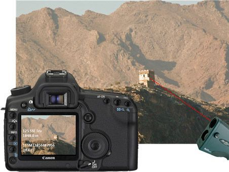 Canon partners with Geo Tactical Solutions | Geo Tactical Solutions has partnered with Canon to offer geo-tagging capabilities to Canon digital cameras, along with capturing GPS data. Buying advice from the leading technology site