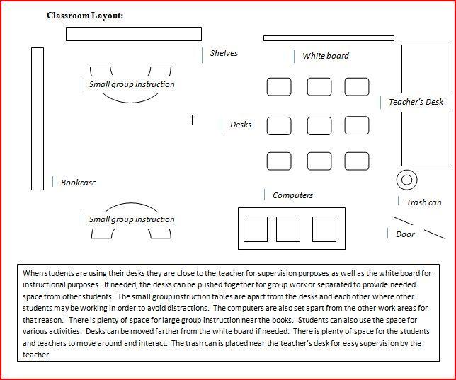 Classroom Design Experts : Best pbis classroom management images on pinterest