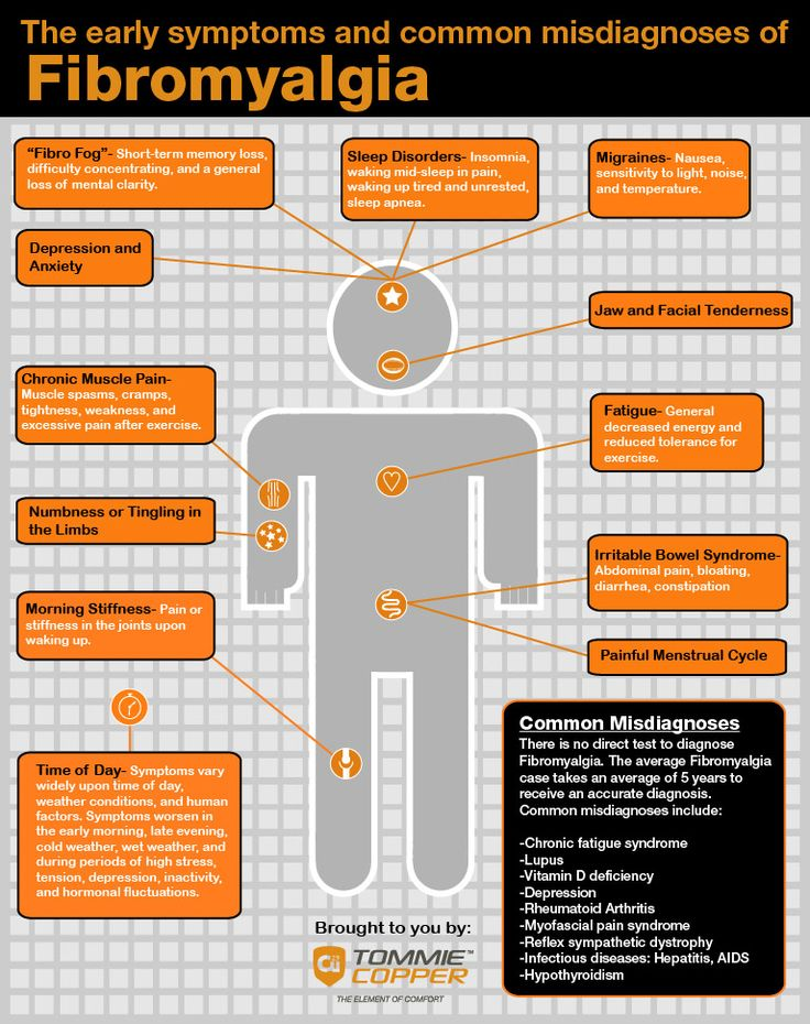 SYMPTOMS OF FIBROMYALGIA INFOGRAPHIC, by Ryantomlinson, August 2013, In Education, Infographics ~~  The Early Symptoms and common misdiagno...