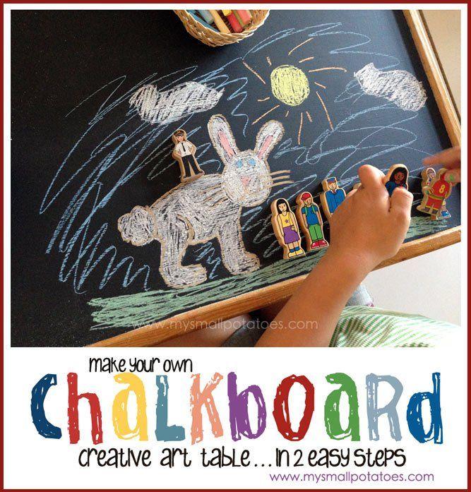 149 best chalkboard ideas images on pinterest chalkboard