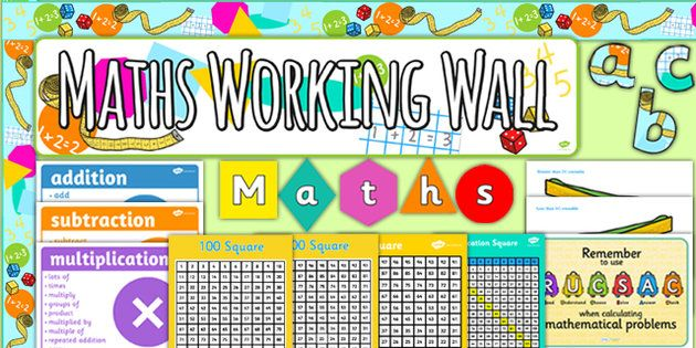 Maths Working Wall Display Pack